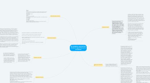 Mind Map: Necesidades constructivas desde el siglo XX hasta la actualidad