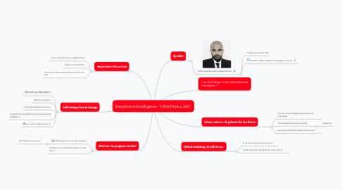 Mind Map: Responsive Intelligence - TEDxVienna 2017