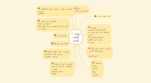 Mind Map: انواع القتل العمد