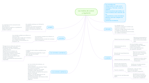 Mind Map: Los medios de control  y regulación