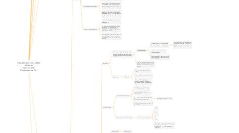 Mind Map: Faites Décoller Votre Chiffre d'Affaires Grâce au Web 5 Techniques de Pro !