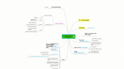 Mind Map: Från spel till handling - verklighetspel