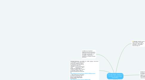 Mind Map: periodos clásico, medieval y moderno de la psicología precientífica.