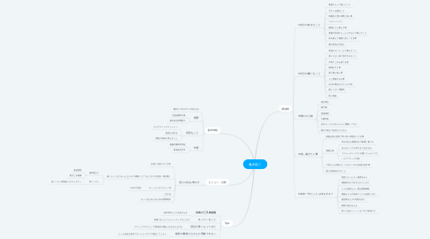 Mind Map: 藤木顕二