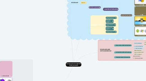 Mind Map: BİLGİSAYAR VE ÖĞRETİM TEKNOLOJİLERİ