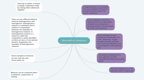 Mind Map: Mixtures||Pure Substances