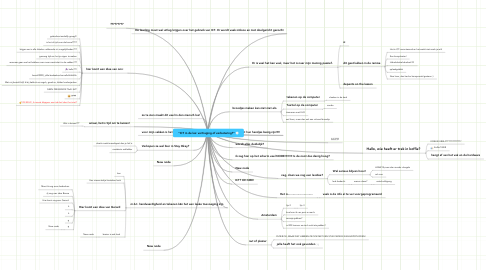 "Mind Map: ""ICT in de les: vertraging of verbetering?"""