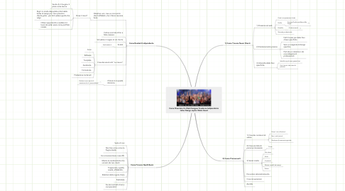 Mind Map: Come Diventare Un Web Designer Freelance Indipendente Julius Design ospita: Robin Good