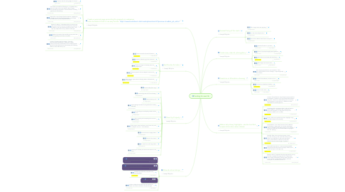 Mind Map: Funding for new life