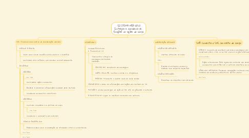 Mind Map: SISTEMA NERVOSO Integra e coordena as  funções ou ações do corpo.