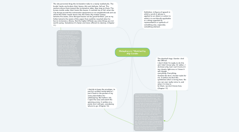 "Mind Map: Metaphors in ""Matched by Ally Condie"