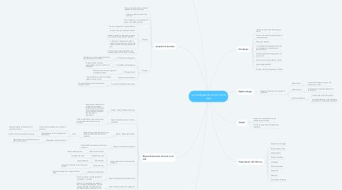 Mind Map: La investigación acción en el aula
