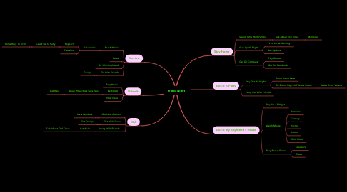 Mind Map: Friday Night
