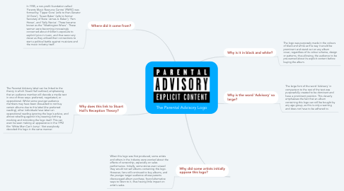 Mind Map: The Parental Advisory Logo