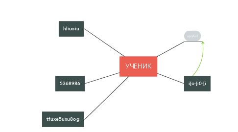 Mind Map: УЧЕНИК