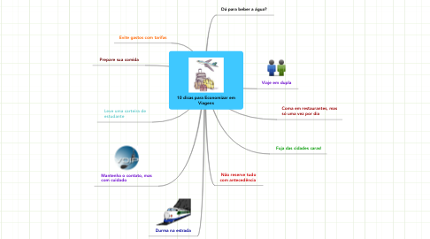 Mind Map: 10 dicas para Economizar emViagens