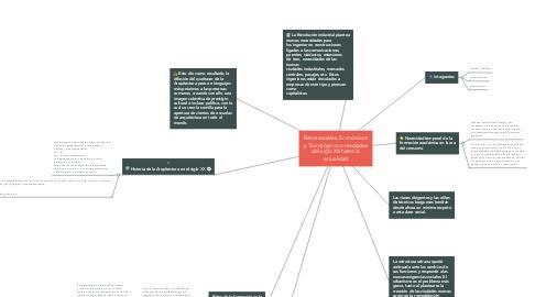 Mind Map: Retos sociales, Económicos y Tecnológicos a mediados del siglo XX hasta la actualidad