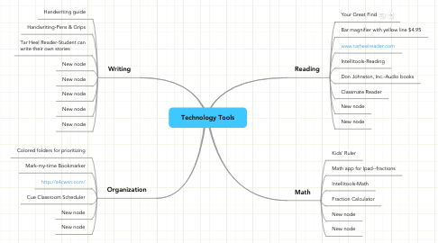Mind Map: Technology Tools