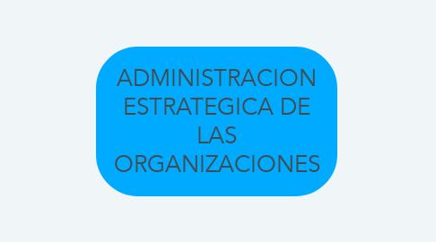 Mind Map: ADMINISTRACION ESTRATEGICA DE LAS ORGANIZACIONES