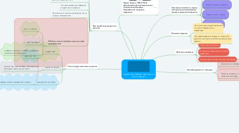 Mind Map: Социальный невроз и причины его возникновения