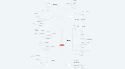 Mind Map: Sexualidad infantil