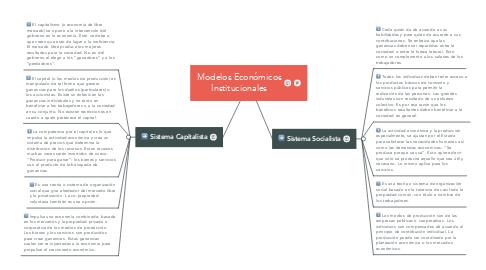 Mind Map: Modelos Económicos Institucionales