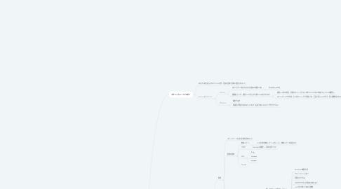 Mind Map: ステップメールの全体像