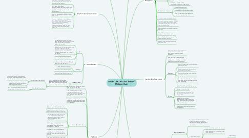 Mind Map: OBJECT RELATIONS THEORY Melanie Klein