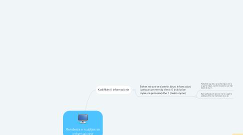 Mind Map: Rendesia e ruajtjes se informacionit