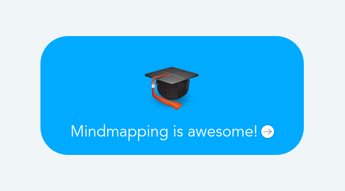 Mind Map: Mindmapping is awesome!