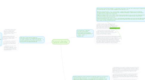 Mind Map: Концепции Э. Кречмера, У. Шелдона, П.Ф.Лесгафта.