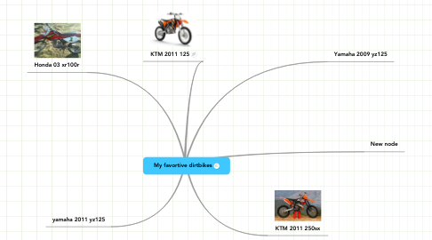 Mind Map: My favortive dirtbikes