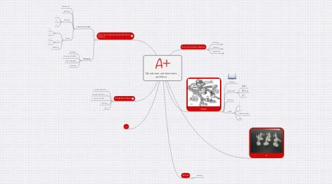 Mind Map: Munduaren antolamendu politikoa