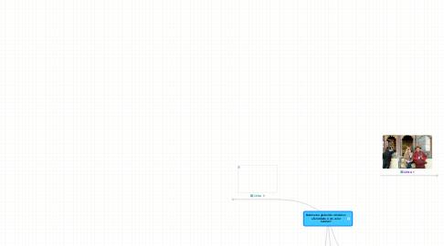 Mind Map: Barômetro global de otimismo: a felicidade é um valor relativo?