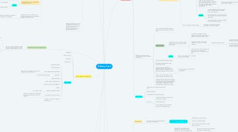 Mind Map: Ethics Part II