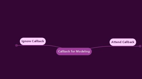 Mind Map: Callback for Modeling