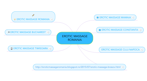 Mind Map: EROTIC MASSAGE ROMANIA
