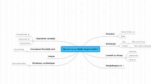 Mind Map: Waarvoor kun je Marijke Berghuis bellen?