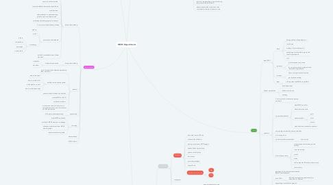 Mind Map: MEDS Departments