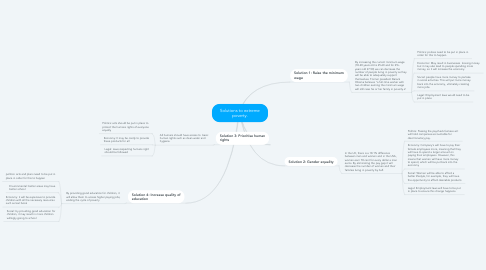 Mind Map: Solutions to extreme poverty.