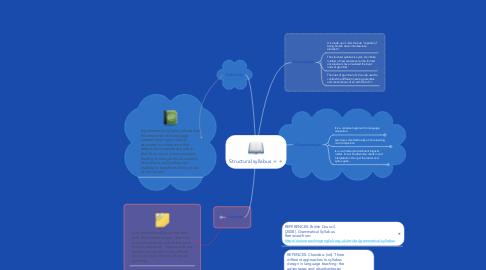 Mind Map: Structural syllabus