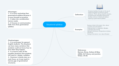Mind Map: Situational syllabus
