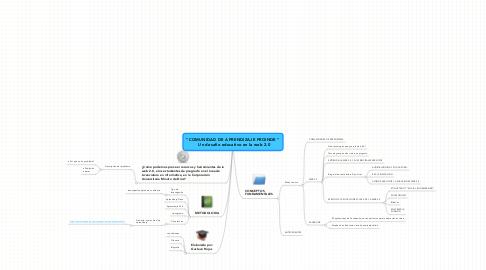 """Mind Map: """"COMUNIDAD DE APRENDIZAJE PROINDE """"   Un desafío educativo en la web 2.0"""