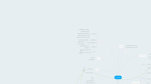 Mind Map: Доксфера