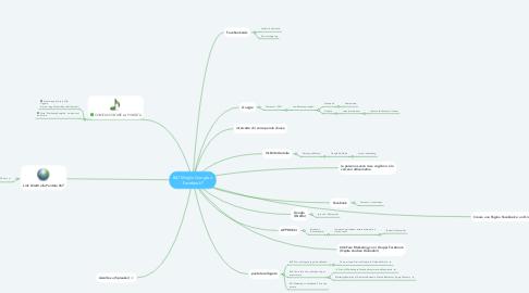 Mind Map: #67 Meglio Google o Facebook?