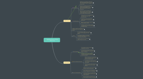 Mind Map: Activities Director Online Resources