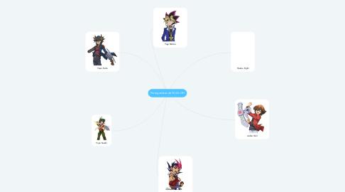 Mind Map: Protagonistas de YU-GI-OH