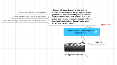 Mind Map: 21st Century Tools to Bridge the Digital Divide