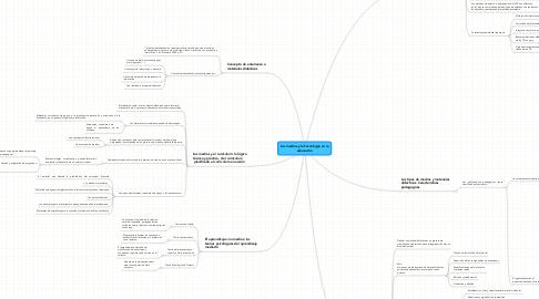 Mind Map: Los medios y la Tecnología en laeducación