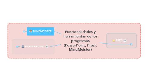 Mind Map: Funcionalidades y herramientas de los programas (PowerPoint, Prezi, MindMeister)